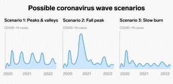 """Coronavirus: non è a ondate, ma """"come un incendio a lungo termine"""""""